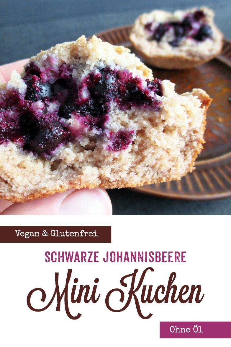 Vegane Glutenfreie Fruchtgesuesste Johannisbeer Mini Kuechlein Kuchen Ohne Oel Rezept P2